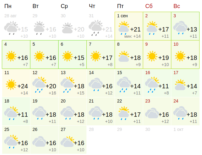 погода в москве на 1 время оптимальному