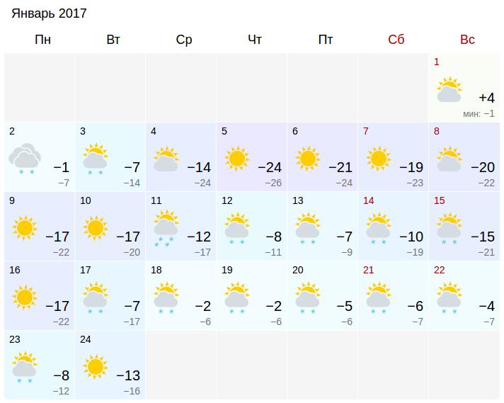 судьи района погода на январь 2016г москва Уокер долгое время