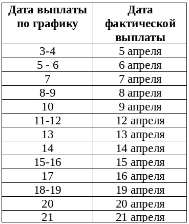Пенсия россия казахстан в 2016 году